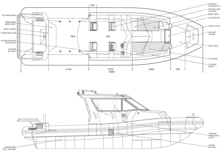 Patrol/Rescue 9.5m Hardtop Twin Outboard